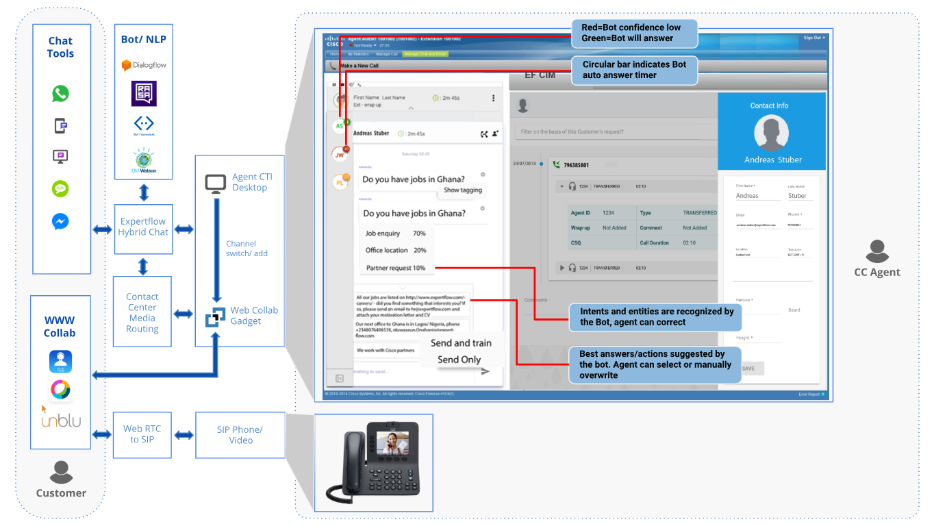 Chat Framework - Cisco DevNet Ecosystem Exchange